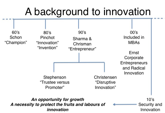 A background to innovation.jpg